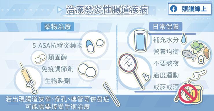 發炎性腸道疾病需長期治療