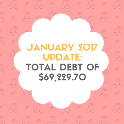 DEBT UPDATE