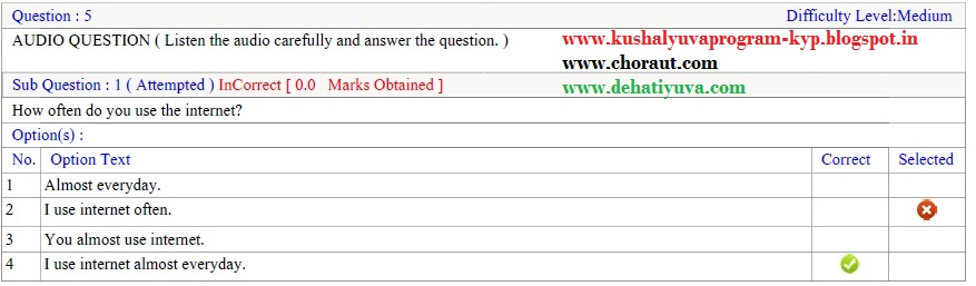 Communication Skills Session Test 9 Question & Answer