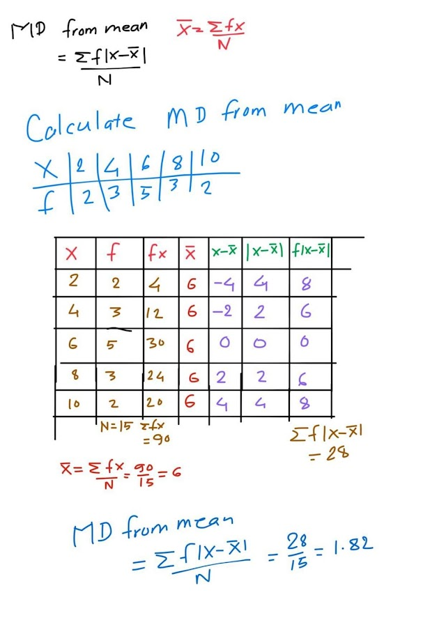 Calculate mean deviation from mean