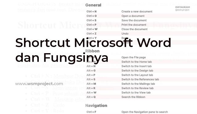 Shortcut-Microsoft-Word-dan-Fungsinya