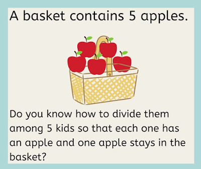 A basket contains 5 apples