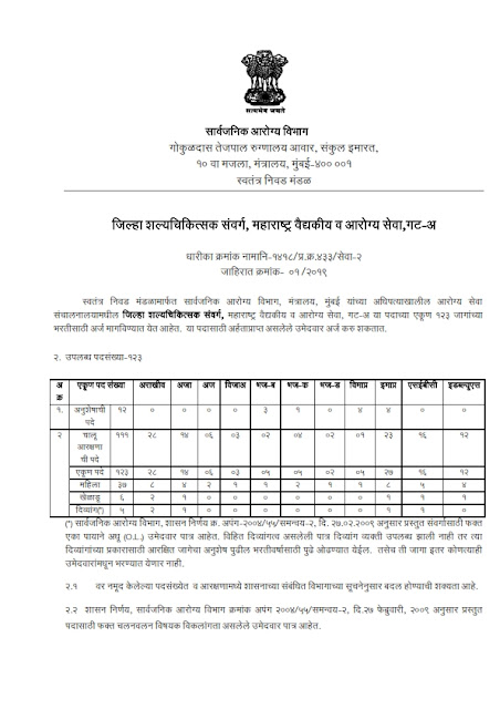 Recruitment of Civil Surgen Cadre posts in Maharashtra Medical & Health Services,Maharashtra