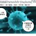 [臨床藥學] Peramivir (Rapiacta) 注射劑給藥建議 (Updated Dosing Recommendation of Peramivir)