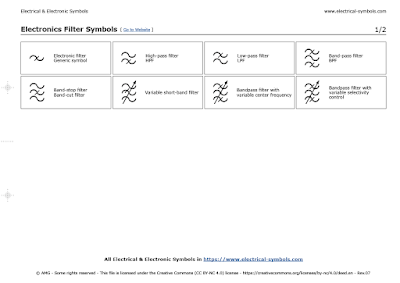 Electronics Filter Symbols