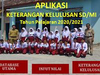 Aplikasi Surat Keterangan Kelulusan Tahun 2021