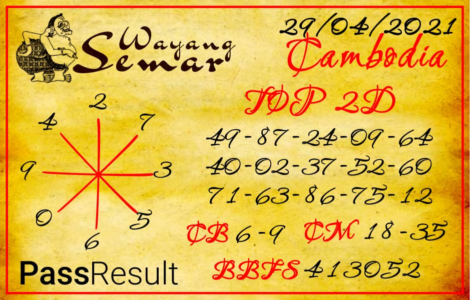 Wayang Semar - Prediksi Togel Cambodia