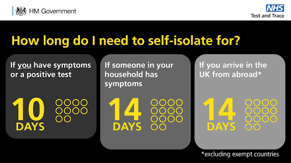 How long to I need to isolate for