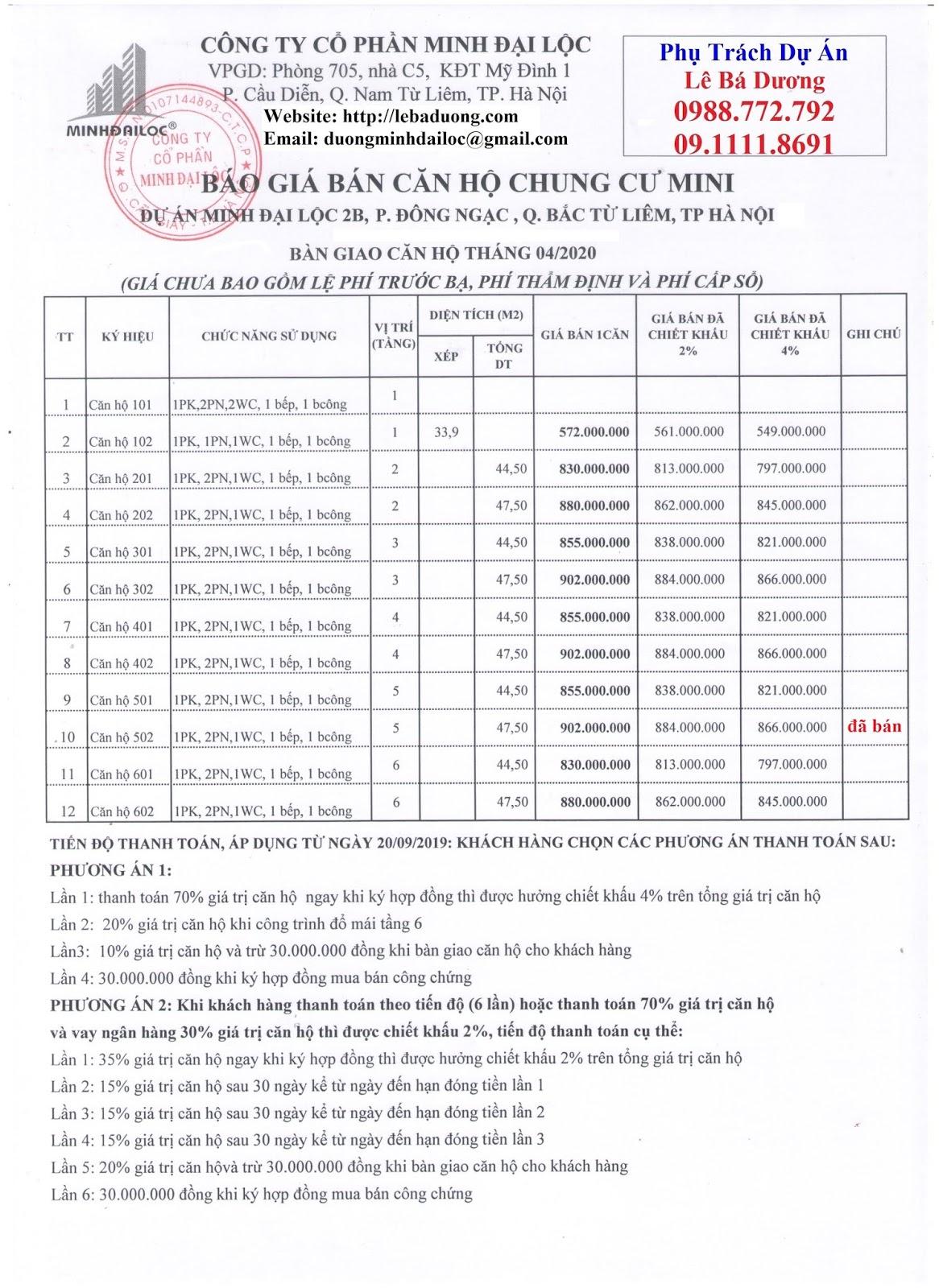 Bảng giá chung cư mini Minh Đại Lộc 2B (tòa số 7)