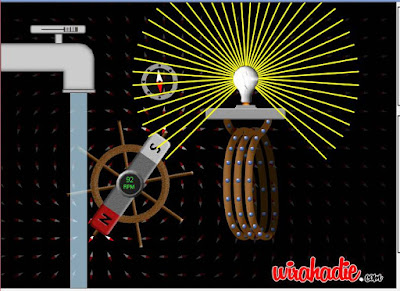 Sistem kerja pembangkit listrik