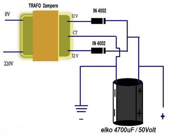 rangkaian-power-supply-trafo-ct