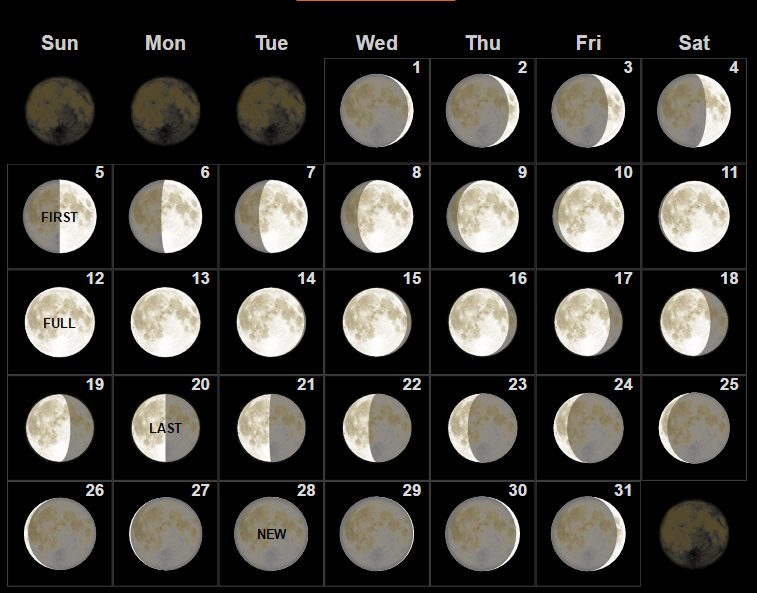 printable different types of moons - photo #33