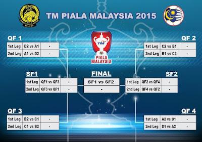 Jadual Suku Akhir Piala Malaysia 2015