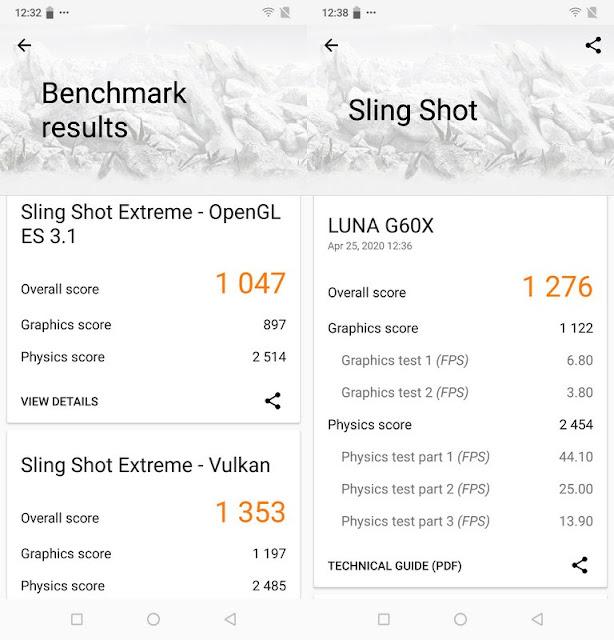 Benchmark 3DMark Luna X Prime