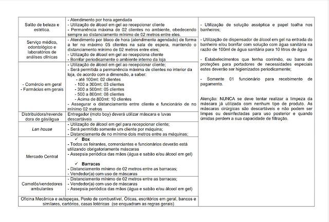 Condições para abertura de comércios em Chapadinha, pág. 2