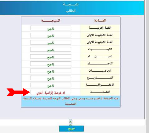 نتيجة الصف الاول الثانوى برابط مباشر لكل المحافظات مصر 2019