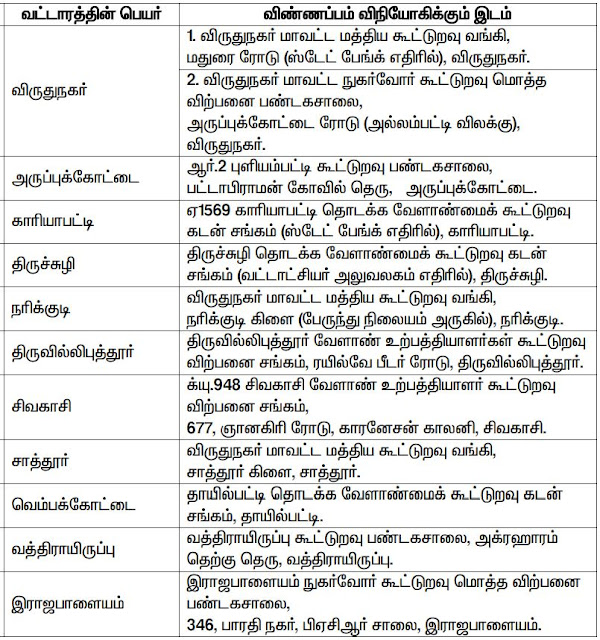 virudhunagar-ration-shop-application-sales-counters.JPG