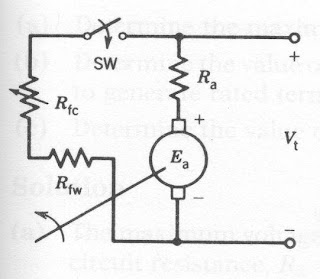 Engineering Student: SHUNT (SELF-EXCITED) GENERATOR