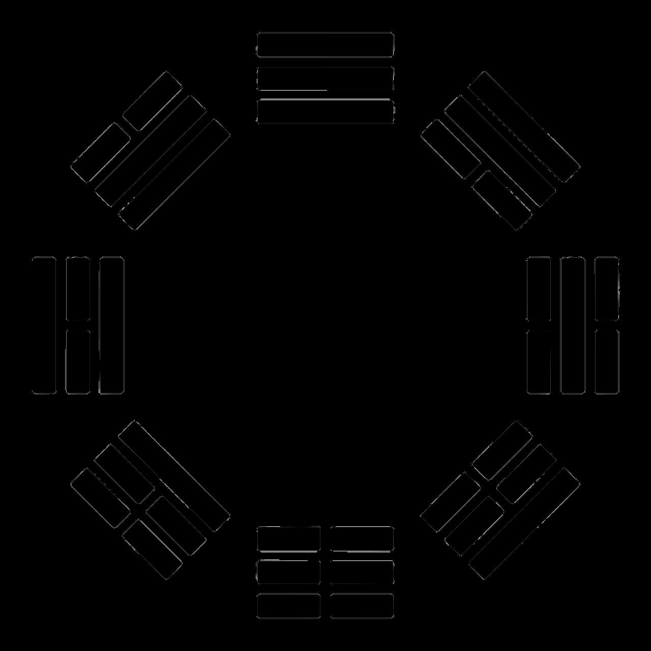 I Ching hexagramas