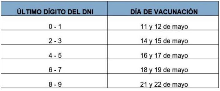 cronograma de vacuna del covid-19