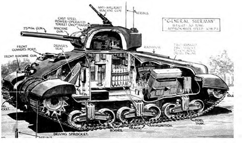 Sherman M4A2 synthetic fuel conversion worldwartwo.filminspector.com