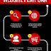 7 Cara Ampuh Ketahui Website Asli atau Palsu?