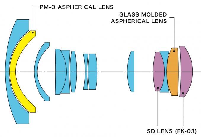 Оптическая схема Tokina ATX-i 11-16mm f/2.8 CF