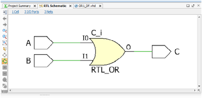 vhdl,vhdl code of 2's complement gate using dataflow model | rtl,vhdl program using dataflow model,vhdl tutorial of nand gate using behavioral model,dataflow model,8*3encoder using behavioral and dataflow models,xor gate using and not or gate,xor gate using nand gates,vhdl for beginners,xor gate,gate,encoder vhdl code,how to write code in vhdl,dataflow modleing,vhdl code for multiplexer