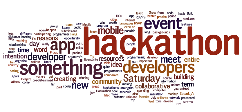 Why Should You Invest in a Hackathon?