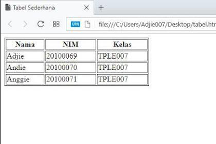 Cara Membuat Sebuah Tabel Sederhana di HTML