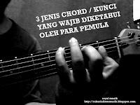 Cara Mudah Cepat Belajar Gitar, Bass, Drum Dan Keyboard Piano