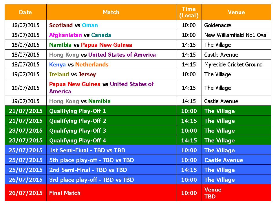 Learn New Things T20 World Cup 2016 Schedule Qualify Matches