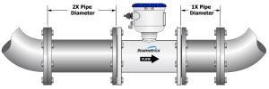 instalasi electromagnetic flow meter