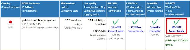 Cara Menggunakan VPN Bawaan PC Windows 10