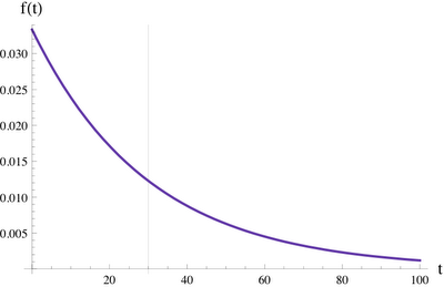 How to Generate Exponential Delays