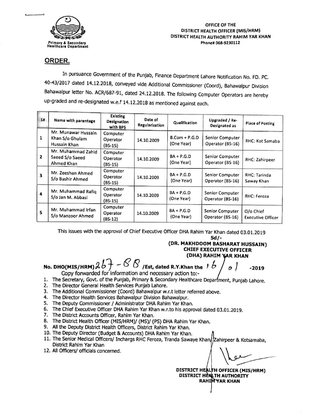 NOTIFICATIONS REGARDING UP-GRADATION / RE-DESIGNATION OF COMPUTER PERSONNEL BY VARIOUS OFFICES / DEPARTMENTS IN PUNJAB