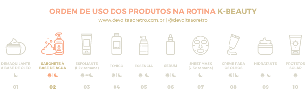 Jolse, Cosmetic Jolse K-Beauty, etapas da rotina coreana dia, etapas da rotina coreana noite, etapas da rotina coreana, Rotina de beleza coreana, cosméticos coreanos, Onde comprar cosméticos coreanos, k-beauty products, review Missha MISA Yehyun Jinbon Eye Cream, review Missha MISA Cho Gong Jin First Oil, review COSRX Low pH Centella Cleansing Powder, review Farm Stay Escargot Noblesse Intensive Lifting Essence, review TONYMOLY I'm Hand Cream