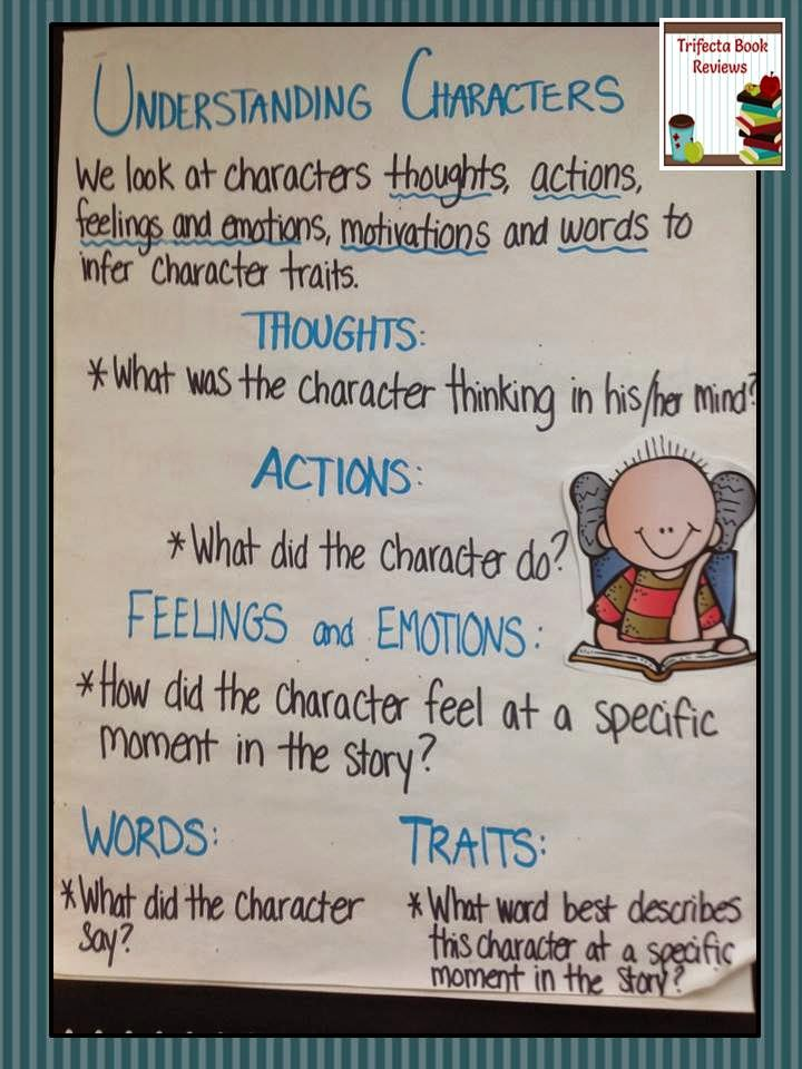 Actions vs thoughts essay