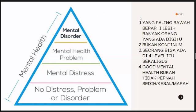 Piramida Mental Health