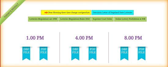Dhankesari Result Timing