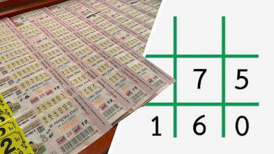 เลขเด็ด ประจำงวด 16/07/63 เลขดังเลขเด็ด โผล่เพียบ ซื้อเกลี้ยงแผง