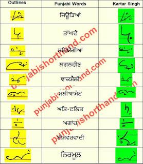 11-april-2021-ajit-tribune-shorthand-outlines