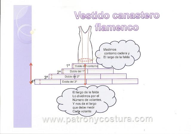 http://www.patronycostura.com/2015/09/diy-vestido-canastero-flamencotema-120.html?spref=fb