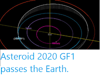 https://sciencythoughts.blogspot.com/2020/04/asteroid-2020-gf1-passes-earth.html