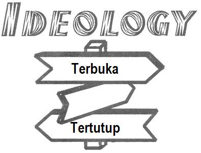 Contoh Pancasila Sebagai Ideologi Terbuka dan Tertutup Terlengkap