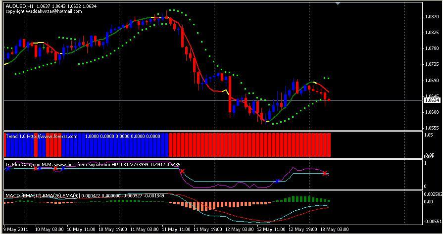 Gratis Demo Forex Bazley: Automatic Trading Solution System V 5 1 ( Atss V 5 1 )