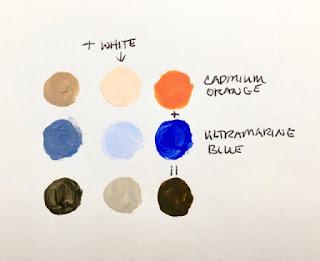 Palette colors, Ultramarine Blue, Cadmium Orange and Titanium White mixed samples.
