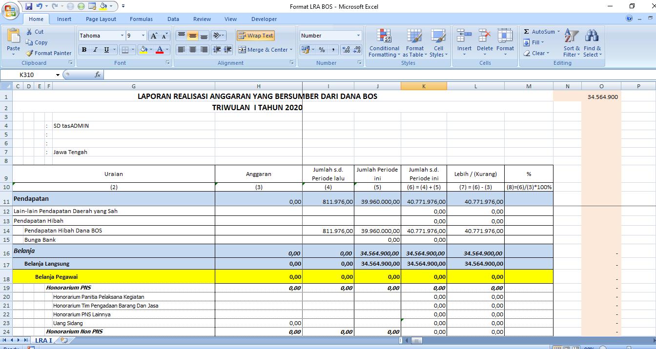 Contoh Format Laporan Spj Bos Tahun 2020 Tasadmin