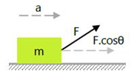 Hukum Newton gambar 3