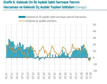 Türkiye ekonomisi hakkında yorumlar